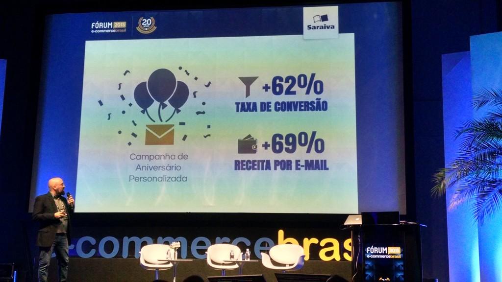 Com a campanha de personalização nos emails, aumento de conversão