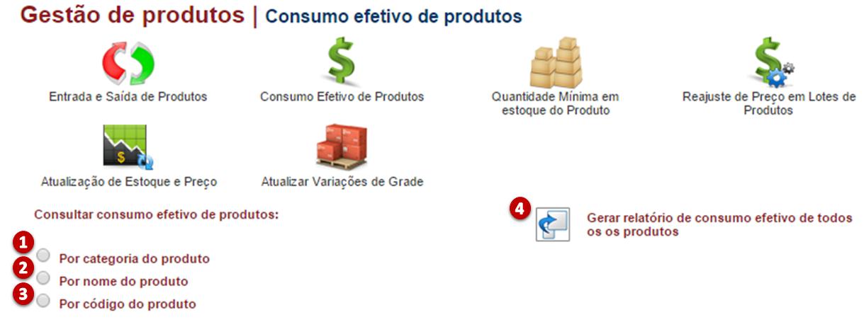 consumo efetivo de produto
