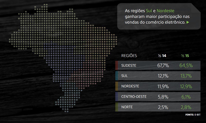 webshoppers_regioesBR