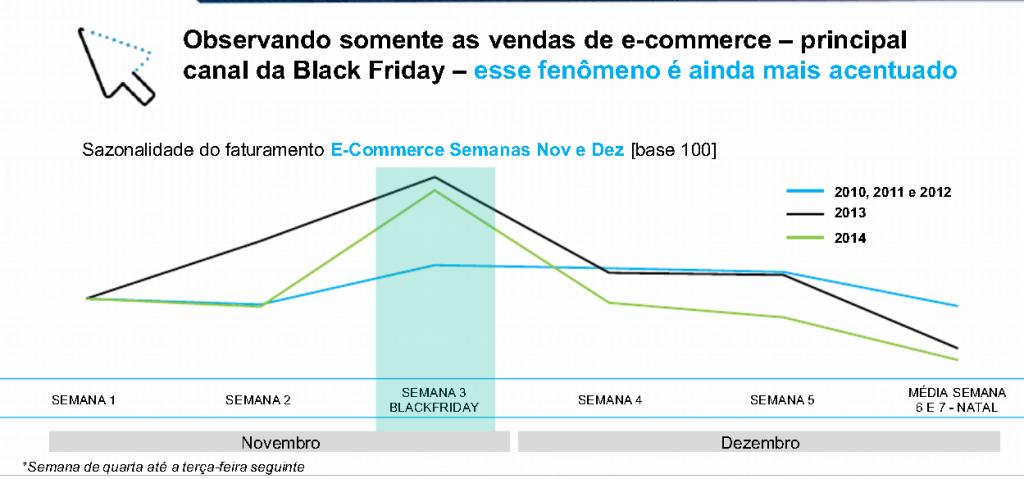 cielo_blackfridayecommerce