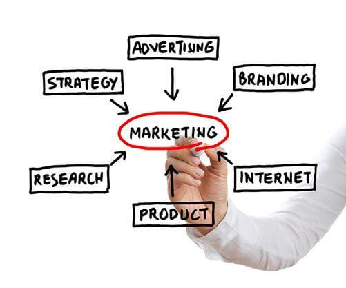Plano de marketing de uma loja - WikiCommons