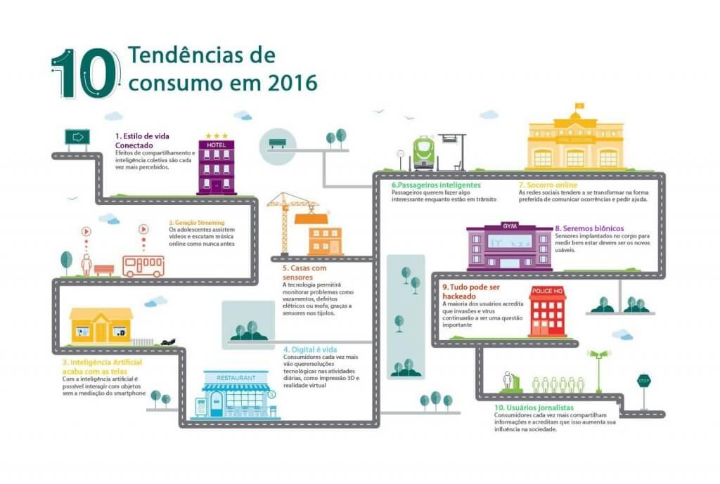 consumertrends_PT