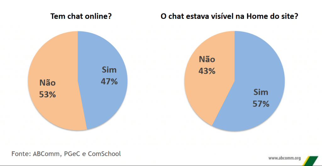 chat ecommerce 2016